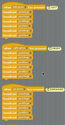 pibot_code2